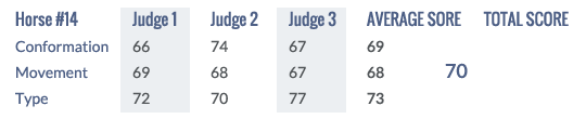 Score Keuring 2014 #14