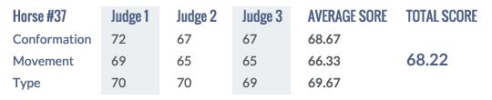 Score Keuring 2014 #37