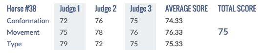 Score Keuring 2014 #38