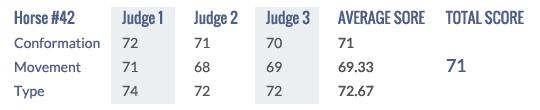 Score Keuring 2014 #42