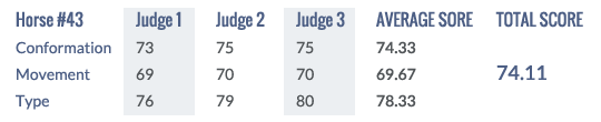 Score Keuring 2014 #43