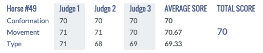 Score Keuring 2014 #49