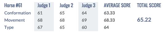 Score Keuring 2014 #61