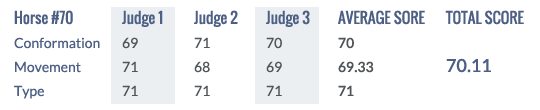 Score Keuring 2014 #70