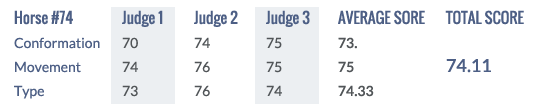 Score Keuring 2014 #74