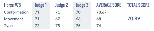 Score Keuring 2014 #75