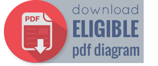 ADHHA eligible pdf diagram