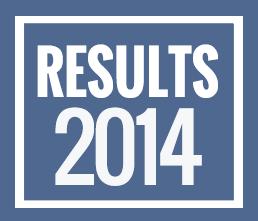 ADHHA Results 2014